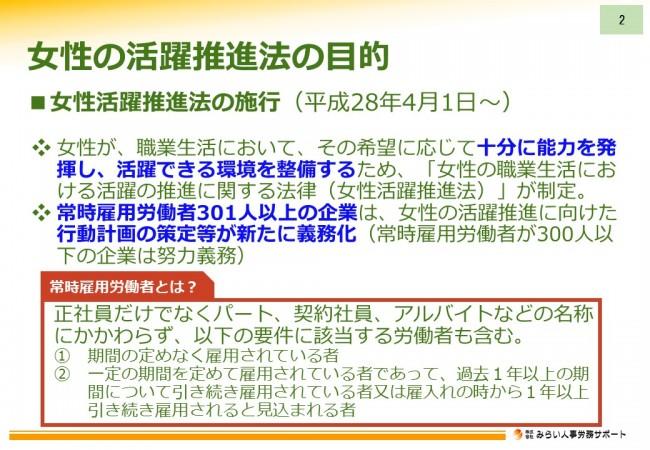53_スライド2