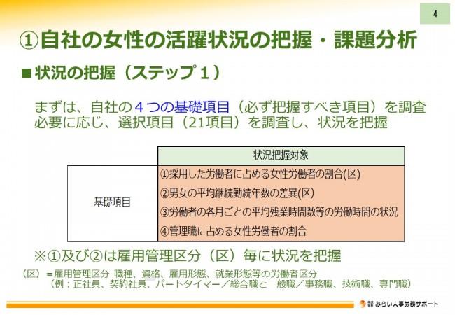 53_スライド4